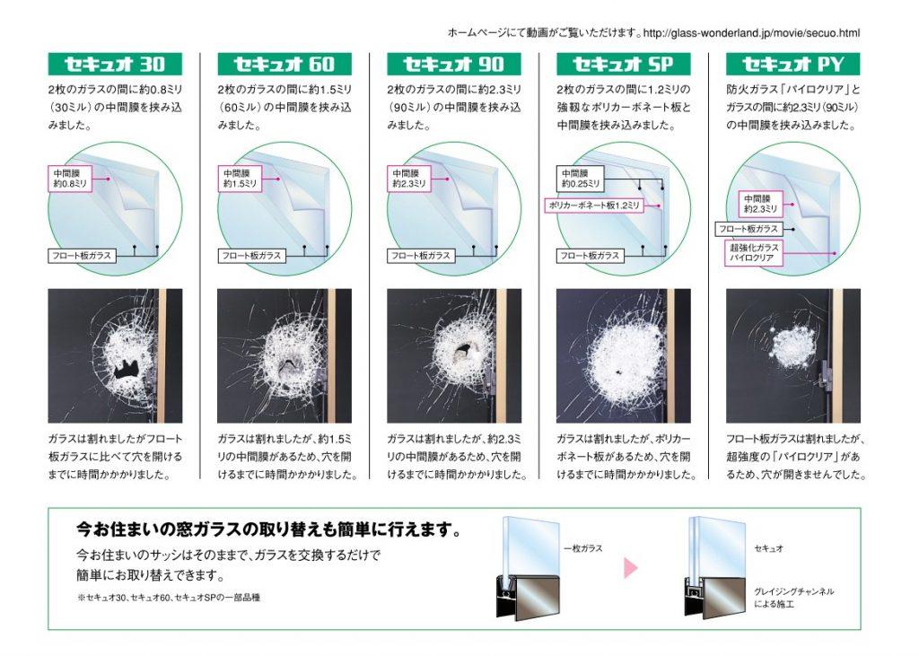 防犯ガラス-セキュオ(破壊テスト)