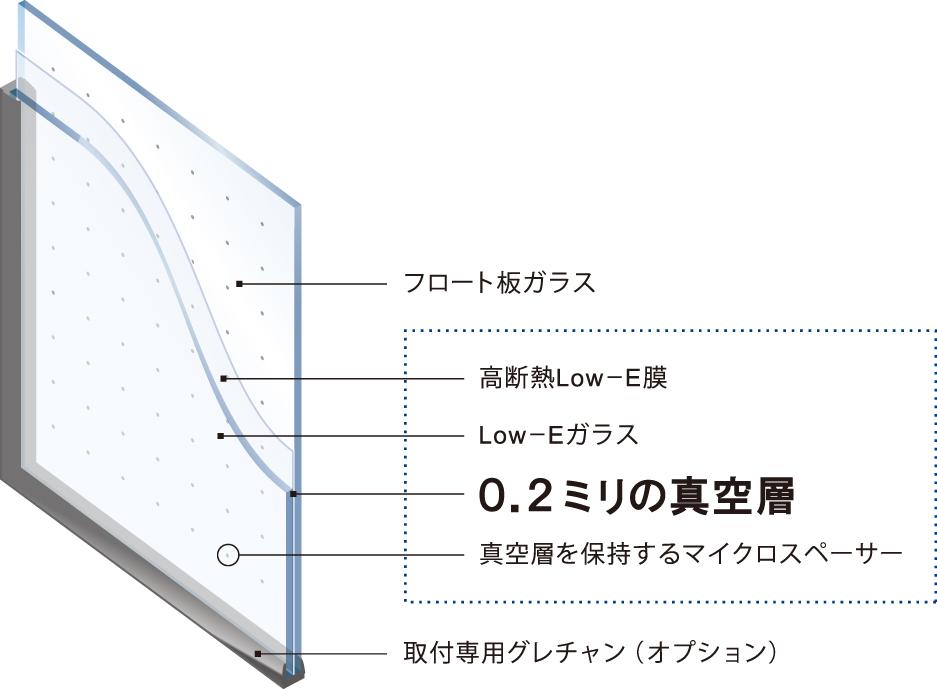 真空ガラス断面図